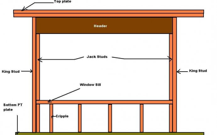 Replace a small window with a larger one | The Home Depot Community